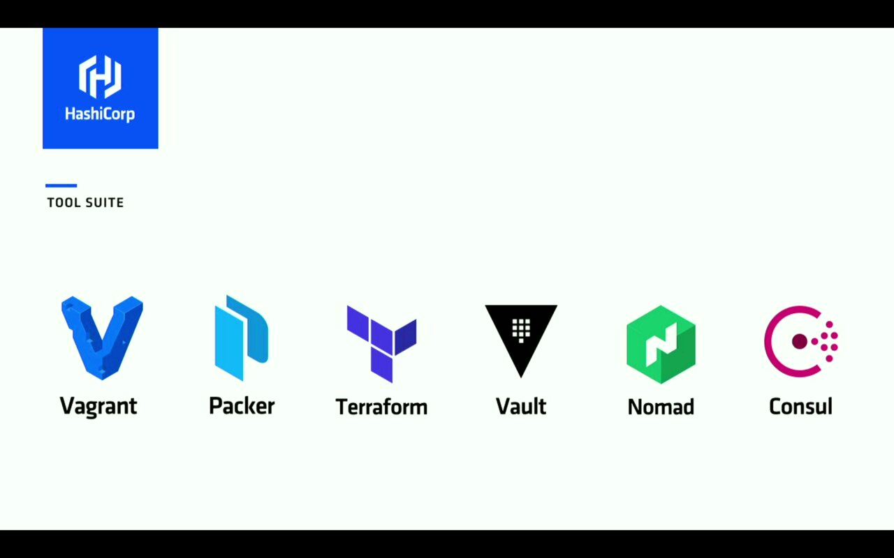 Hashicorp Packer